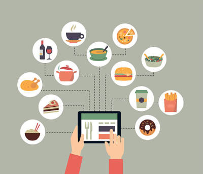 Restaurant Online Ordering System - a New Age for Food Businesses